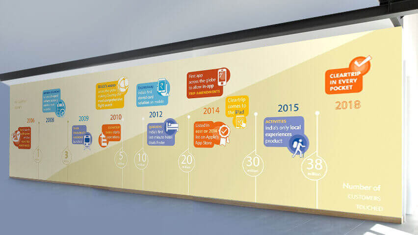 Information display for corporate offices by Decotarium